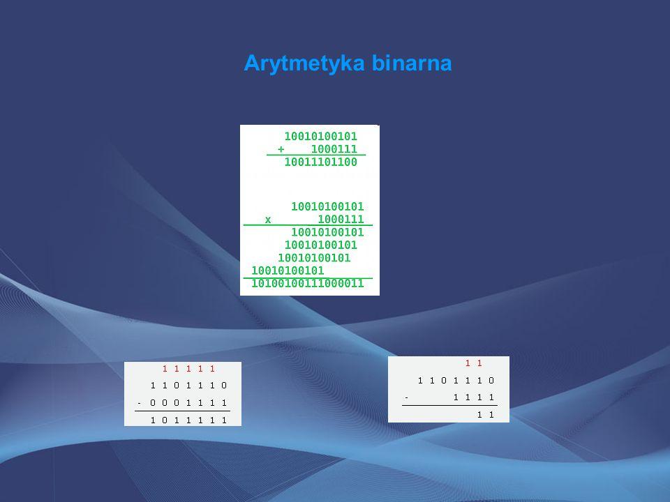 Arytmetyka binarna