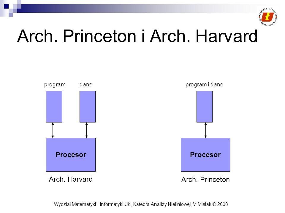 Arch. Princeton i Arch. Harvard