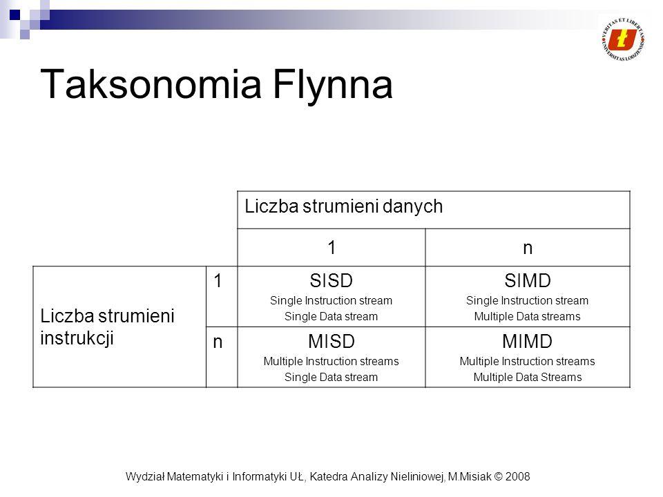 Taksonomia Flynna Liczba strumieni danych 1 n