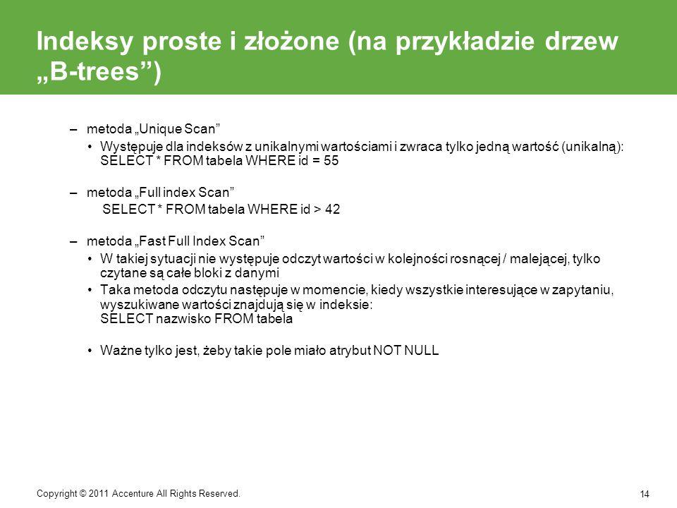 """Indeksy proste i złożone (na przykładzie drzew """"B-trees )"""