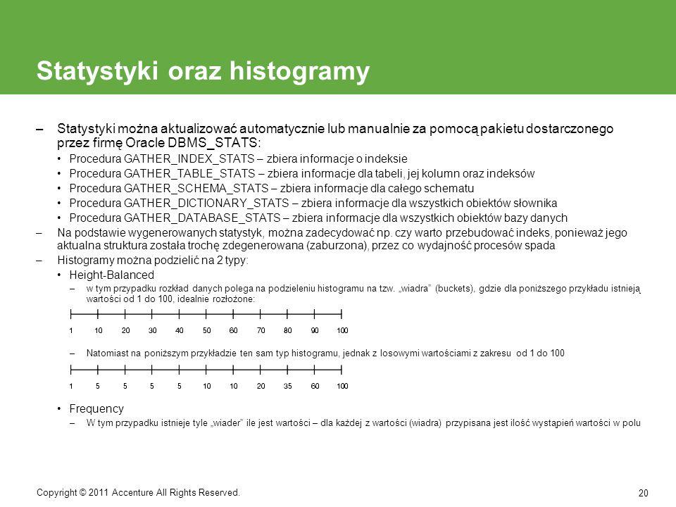Statystyki oraz histogramy