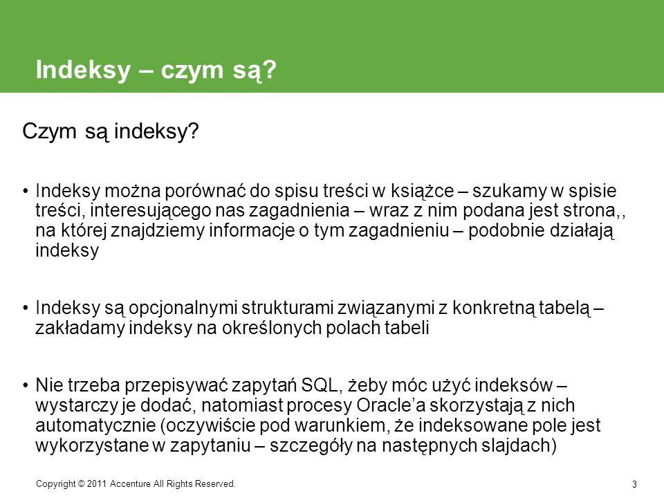Indeksy – czym są Czym są indeksy
