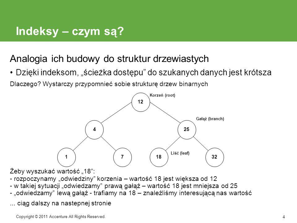 Indeksy – czym są Analogia ich budowy do struktur drzewiastych