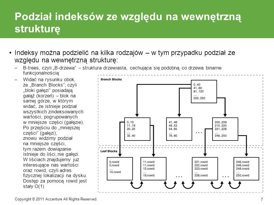 Podział indeksów ze względu na wewnętrzną strukturę