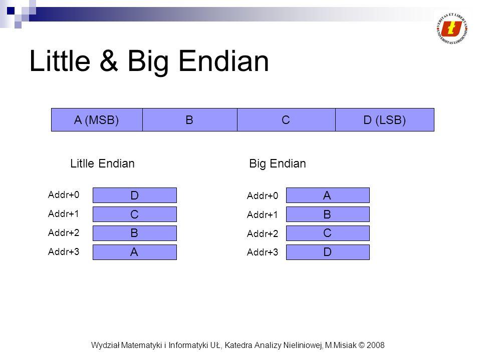 Little & Big Endian A (MSB) B C D (LSB) Litlle Endian Big Endian D A C