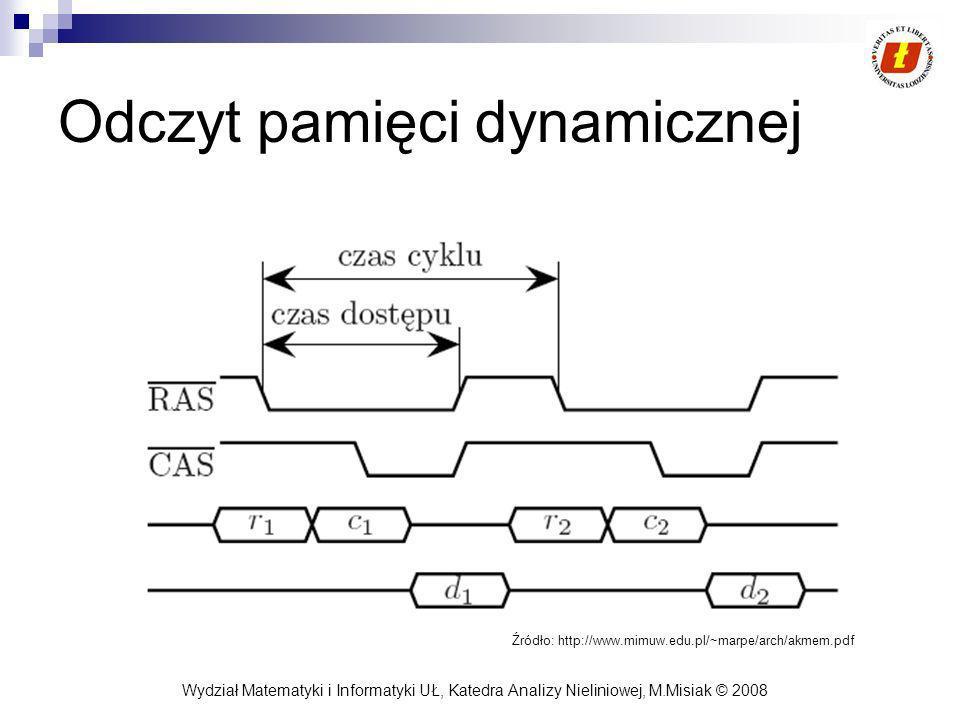 Odczyt pamięci dynamicznej