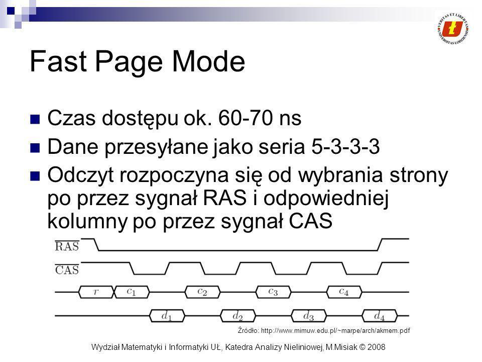 Fast Page Mode Czas dostępu ok. 60-70 ns