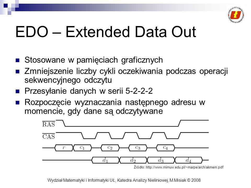 EDO – Extended Data Out Stosowane w pamięciach graficznych