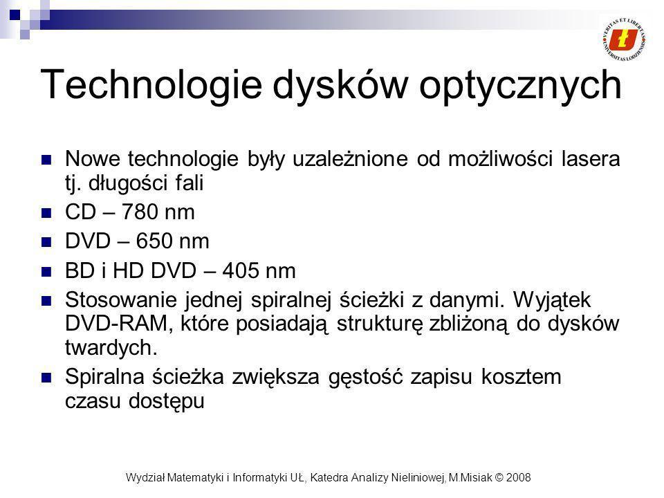 Technologie dysków optycznych