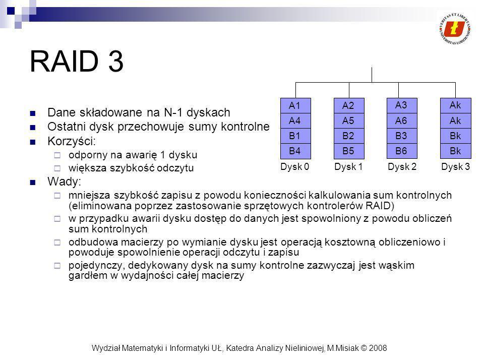 RAID 3 Dane składowane na N-1 dyskach