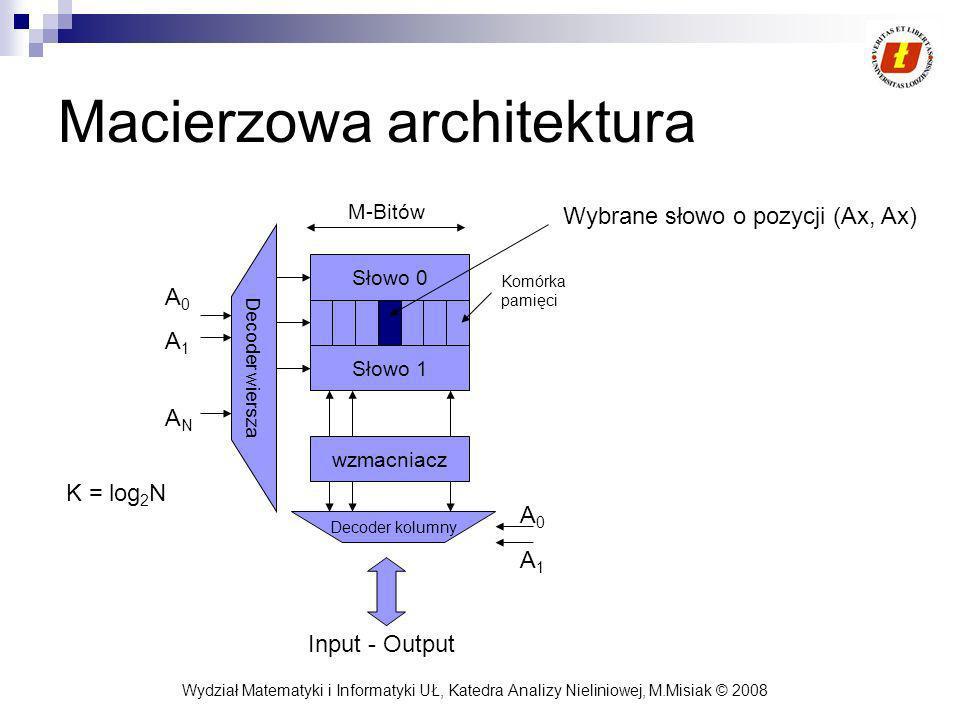Macierzowa architektura