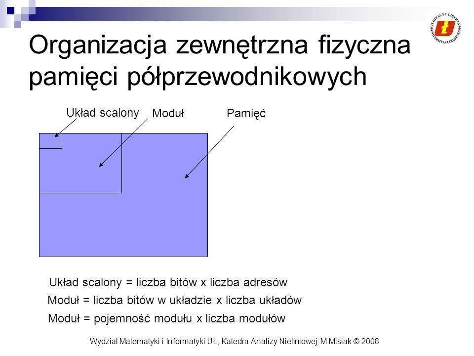 Organizacja zewnętrzna fizyczna pamięci półprzewodnikowych