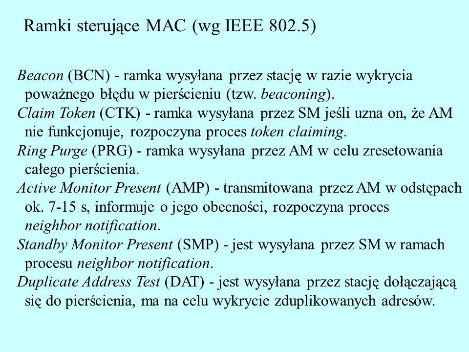 Ramki sterujące MAC (wg IEEE 802.5)