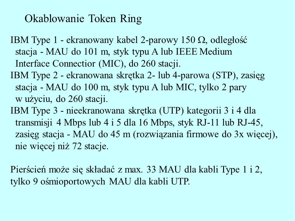 Okablowanie Token Ring