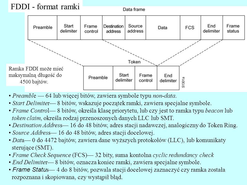 FDDI - format ramki Ramka FDDI może mieć. maksymalną długość do. 4500 bajtów. • Preamble — 64 lub więcej bitów, zawiera symbole typu non-data.