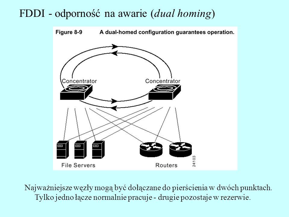 FDDI - odporność na awarie (dual homing)