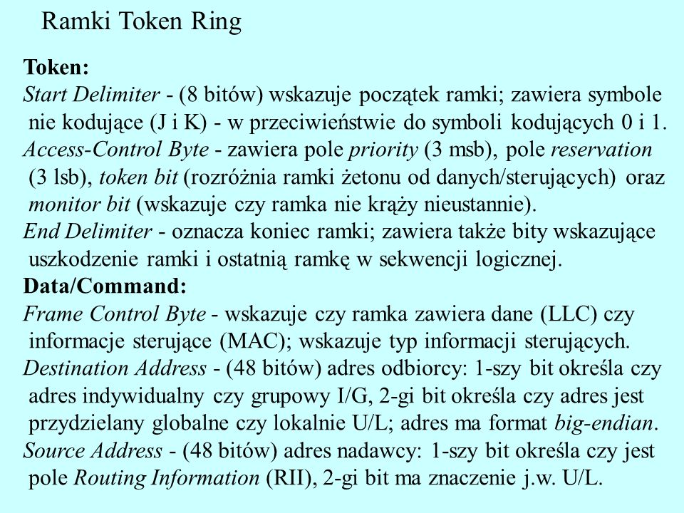 Ramki Token Ring Token: