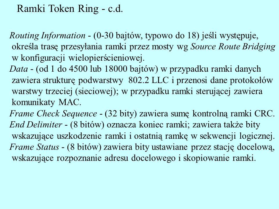 Ramki Token Ring - c.d. Routing Information - (0-30 bajtów, typowo do 18) jeśli występuje,