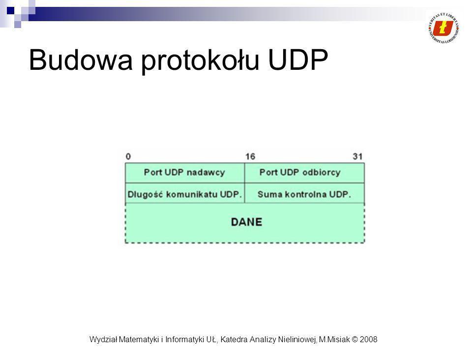 Budowa protokołu UDP