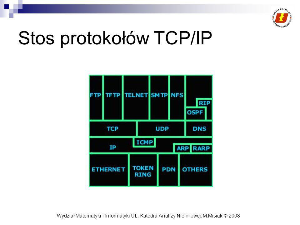 Stos protokołów TCP/IP