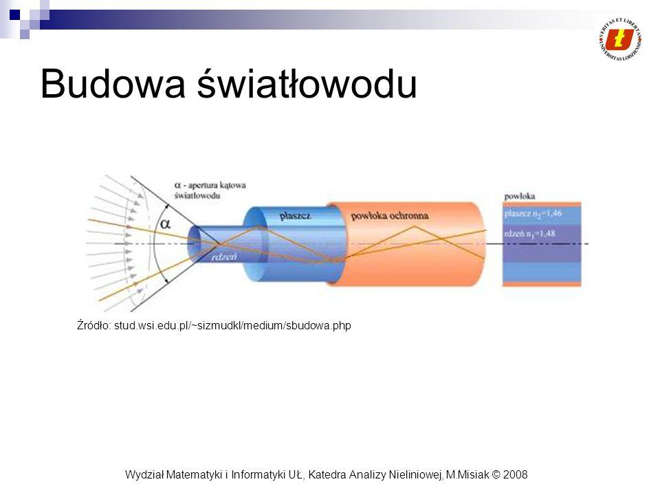 Budowa światłowodu Źródło: stud.wsi.edu.pl/~sizmudkl/medium/sbudowa.php