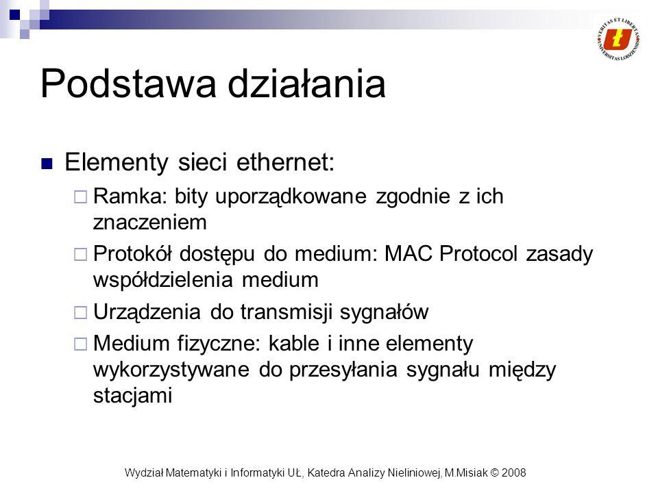 Podstawa działania Elementy sieci ethernet: