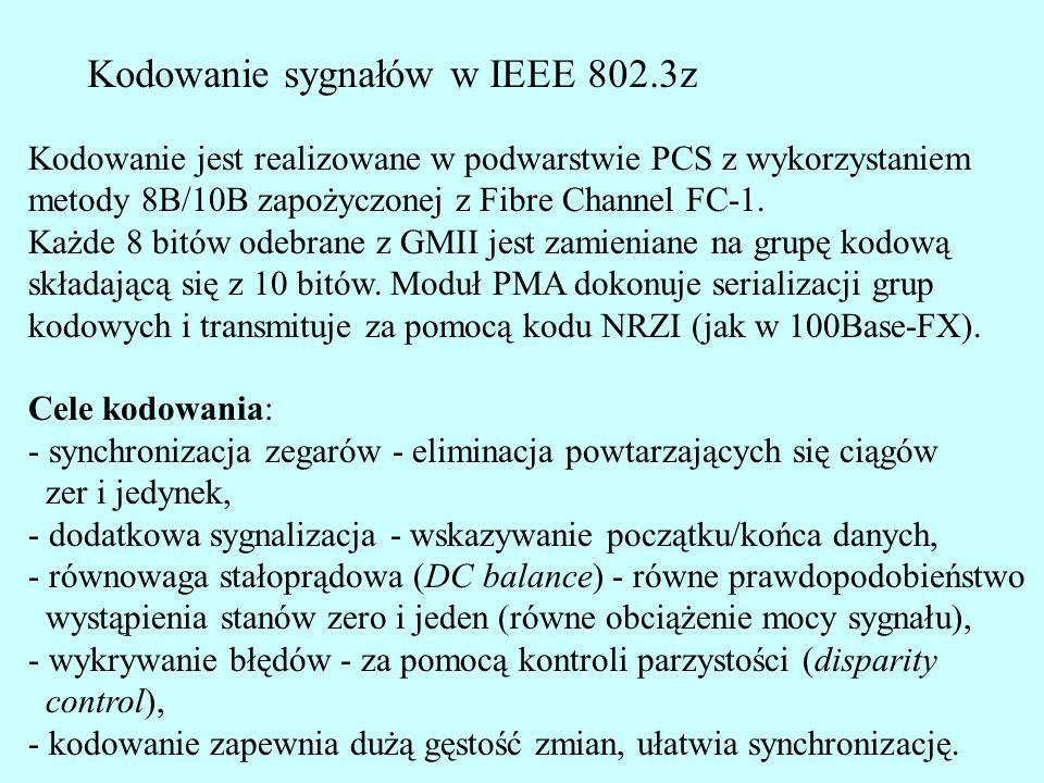 Kodowanie sygnałów w IEEE 802.3z