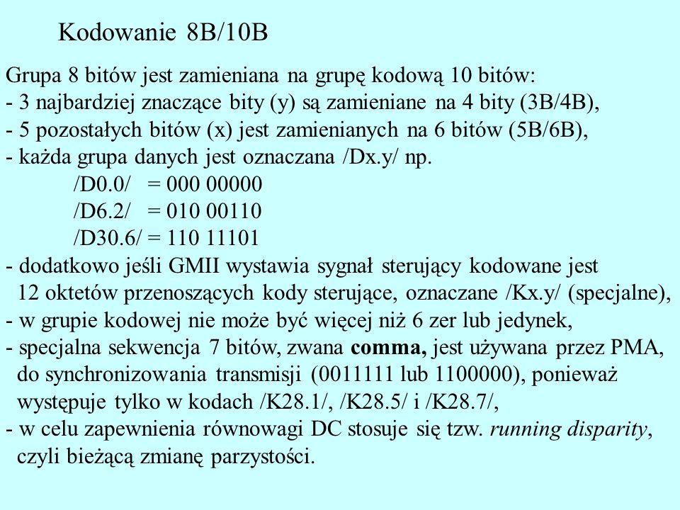 Kodowanie 8B/10B Grupa 8 bitów jest zamieniana na grupę kodową 10 bitów: - 3 najbardziej znaczące bity (y) są zamieniane na 4 bity (3B/4B),