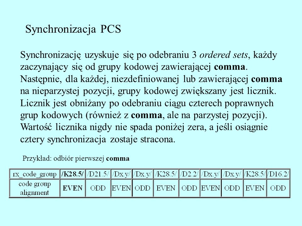 Synchronizacja PCS Synchronizację uzyskuje się po odebraniu 3 ordered sets, każdy. zaczynający się od grupy kodowej zawierającej comma.