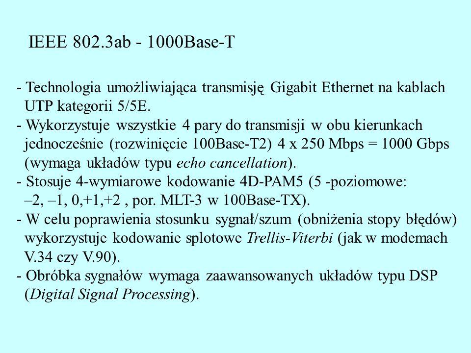 IEEE 802.3ab - 1000Base-T - Technologia umożliwiająca transmisję Gigabit Ethernet na kablach. UTP kategorii 5/5E.