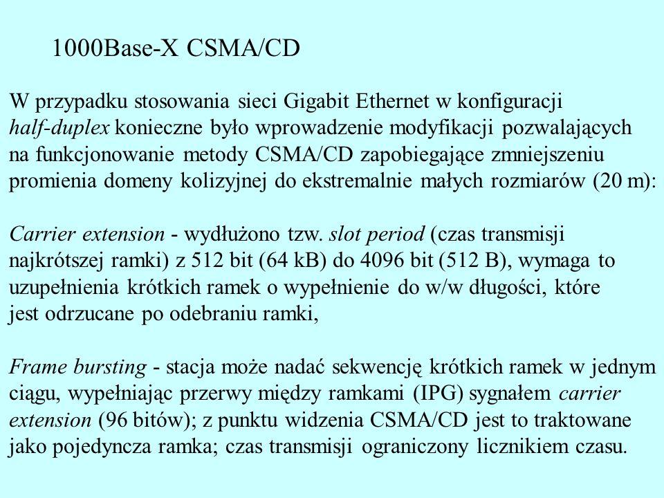 1000Base-X CSMA/CD W przypadku stosowania sieci Gigabit Ethernet w konfiguracji. half-duplex konieczne było wprowadzenie modyfikacji pozwalających.