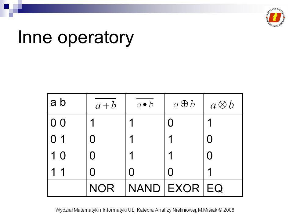 Inne operatory a b 0 0 0 1 1 0 1 1 1 NOR NAND EXOR EQ