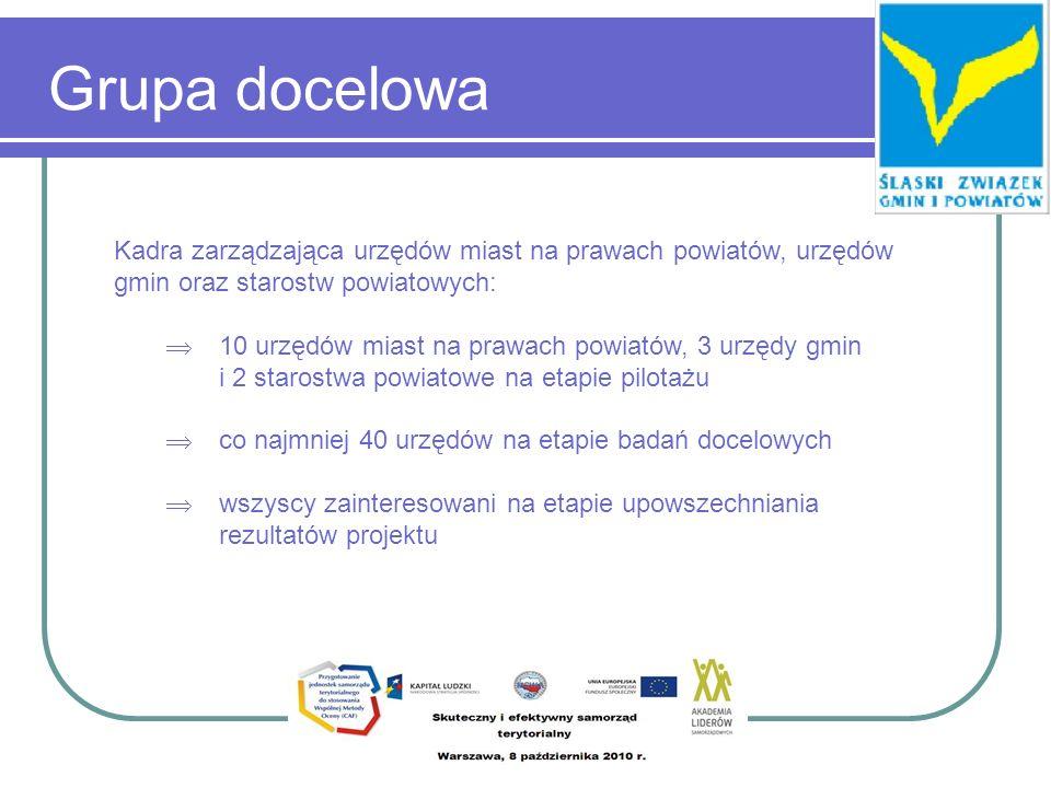 Grupa docelowa Kadra zarządzająca urzędów miast na prawach powiatów, urzędów gmin oraz starostw powiatowych: