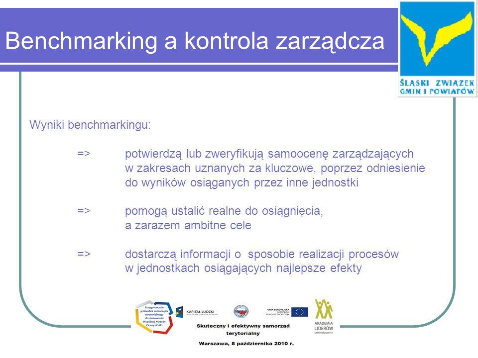 Benchmarking a kontrola zarządcza