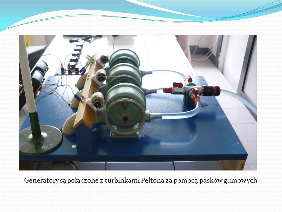 Generatory są połączone z turbinkami Peltona za pomocą pasków gumowych