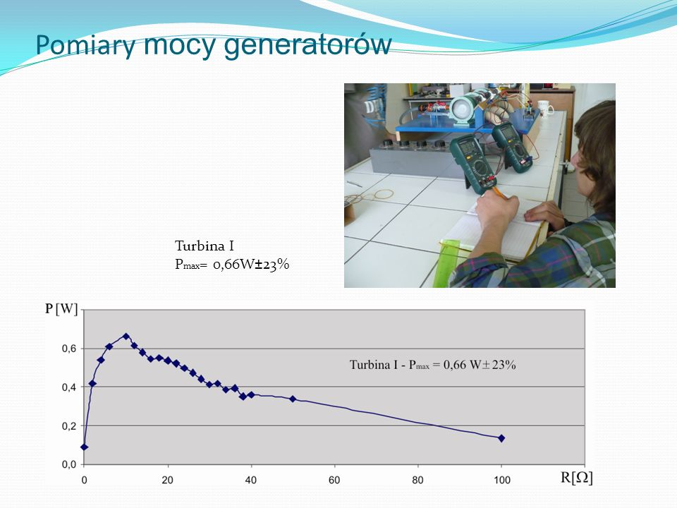 Pomiary mocy generatorów