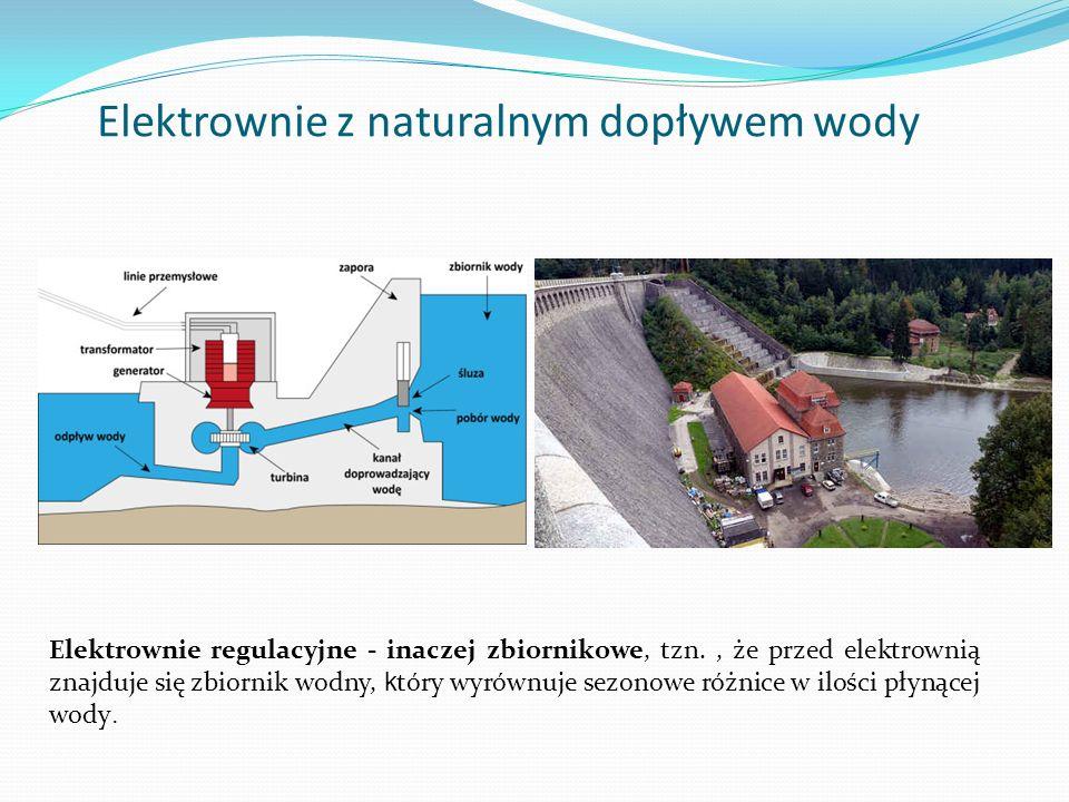 Elektrownie z naturalnym dopływem wody