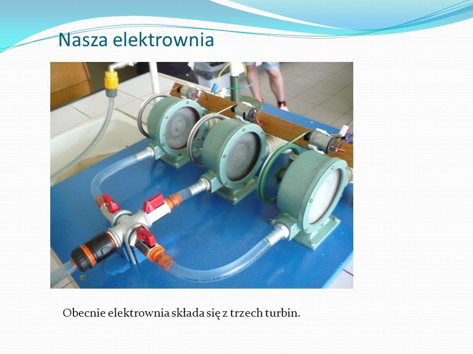 Nasza elektrownia Obecnie elektrownia składa się z trzech turbin.