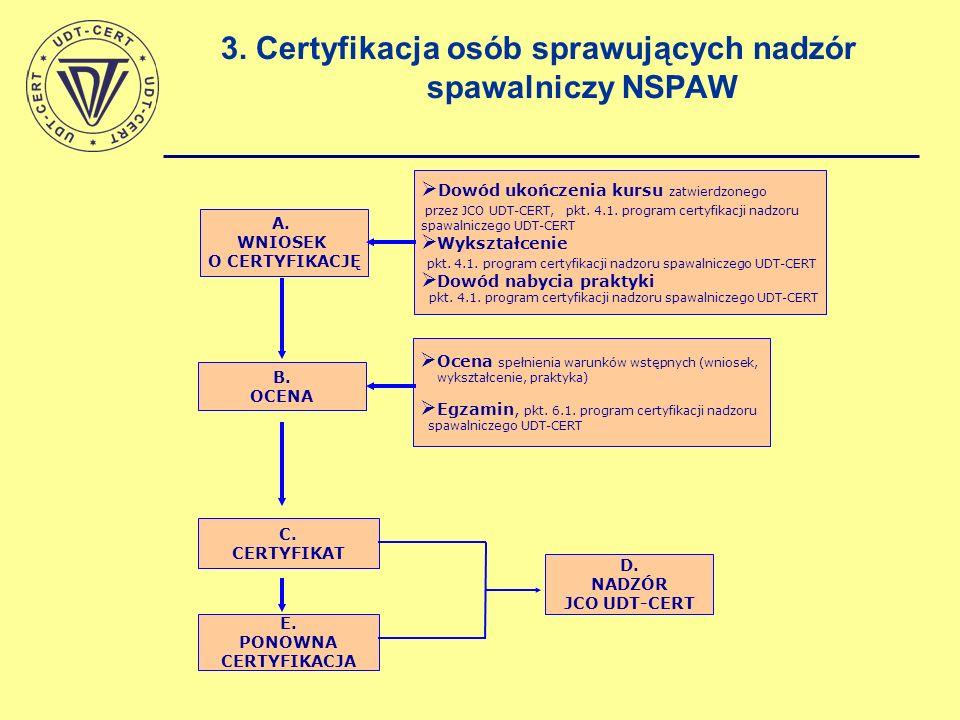 3. Certyfikacja osób sprawujących nadzór spawalniczy NSPAW