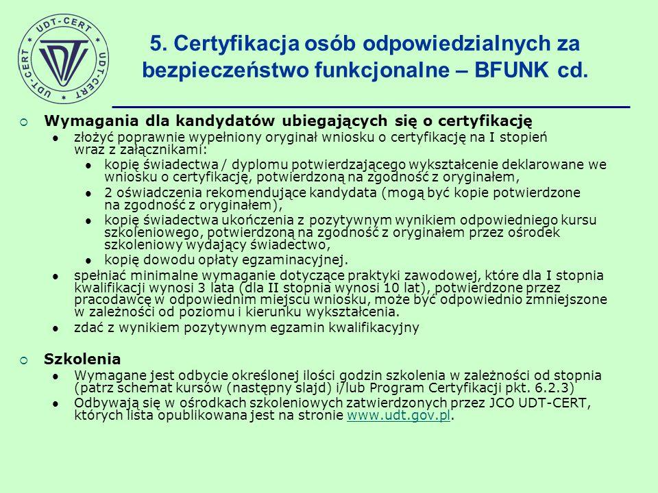 5. Certyfikacja osób odpowiedzialnych za bezpieczeństwo funkcjonalne – BFUNK cd.