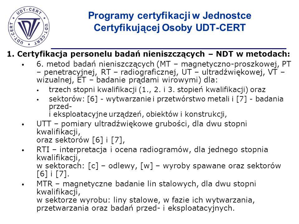 Programy certyfikacji w Jednostce Certyfikującej Osoby UDT-CERT