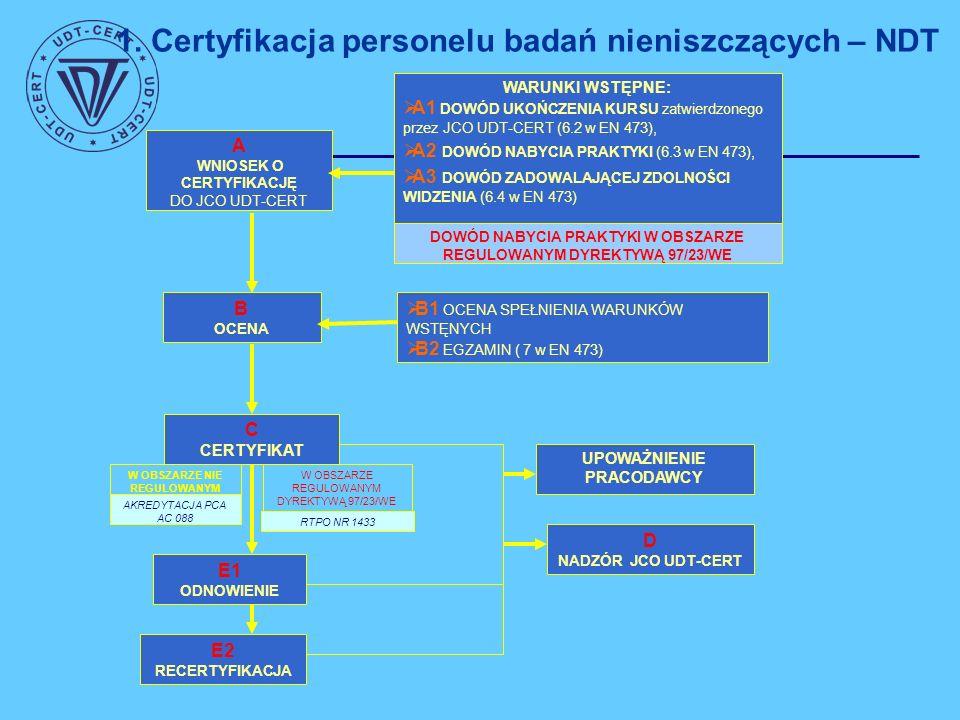 1. Certyfikacja personelu badań nieniszczących – NDT