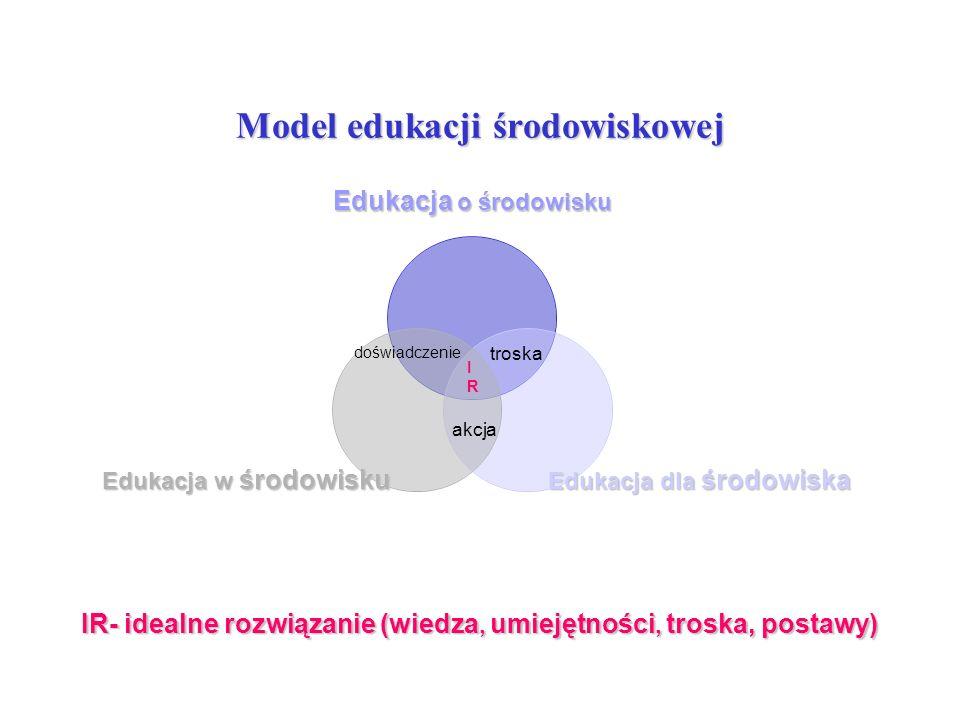 Model edukacji środowiskowej
