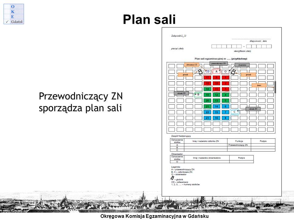 Plan sali