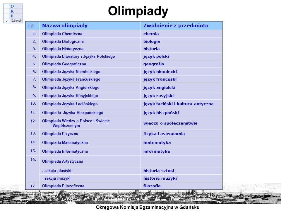 Olimpiady Lp. Nazwa olimpiady Zwolnienie z przedmiotu 1.