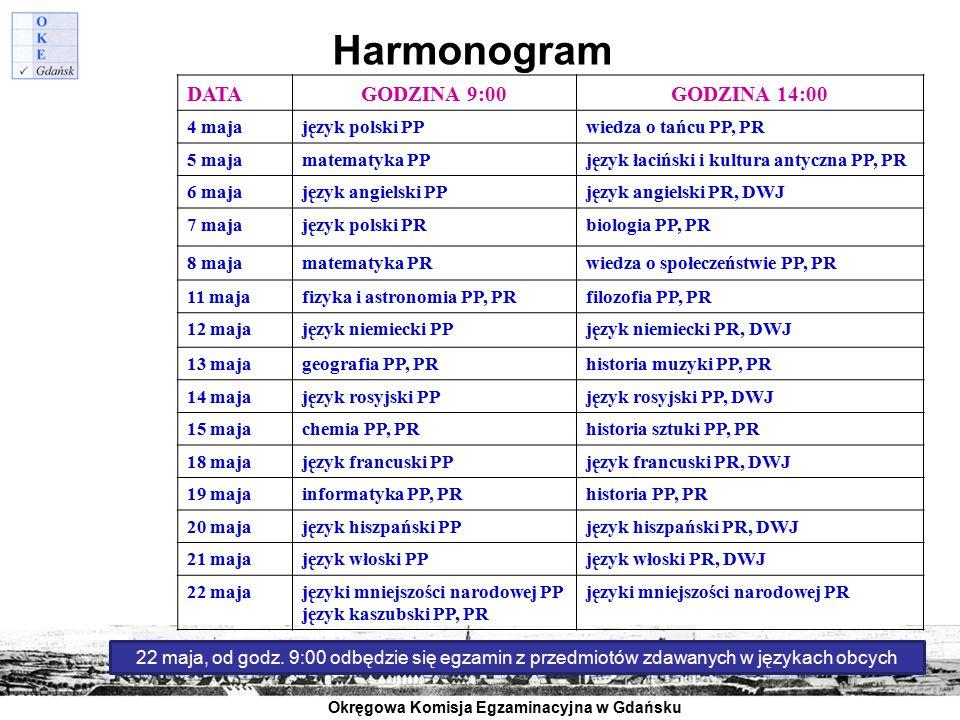 Harmonogram DATA GODZINA 9:00 GODZINA 14:00 4 maja język polski PP