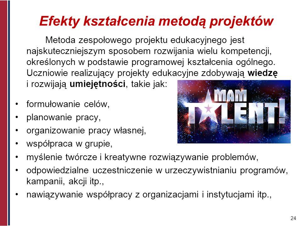 Efekty kształcenia metodą projektów