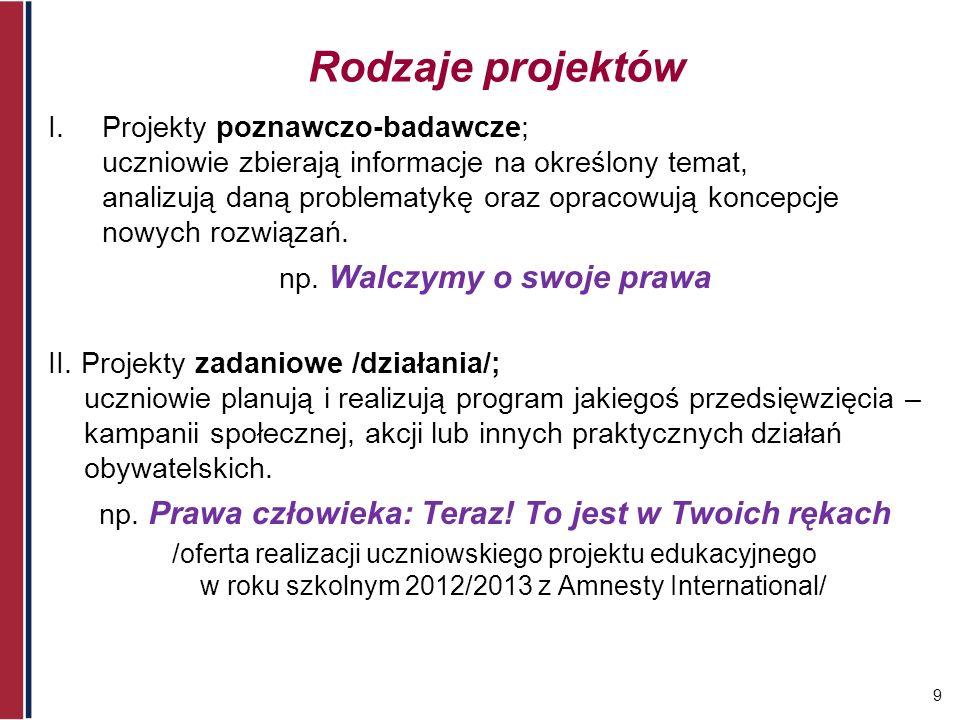 Rodzaje projektów