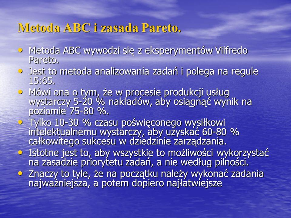 Metoda ABC i zasada Pareto.