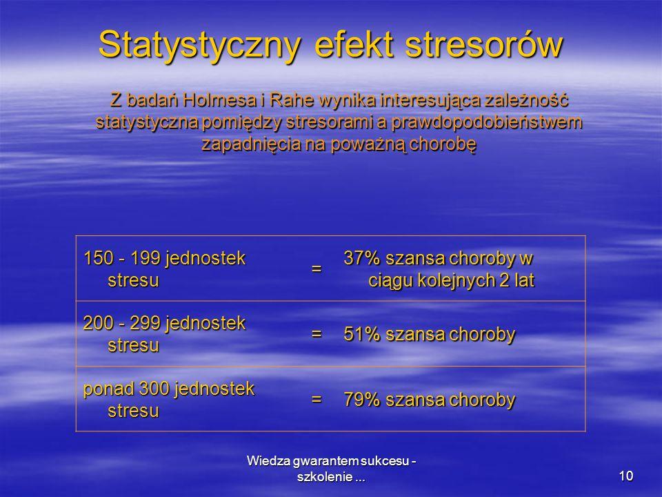 Statystyczny efekt stresorów